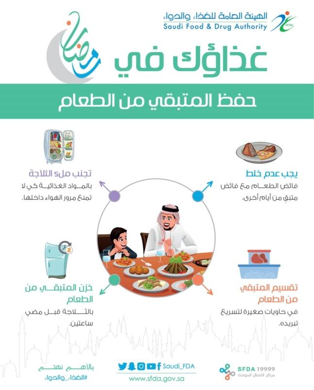 هيئة الغذاء والدواء تشرح كيفية حفظ الطعام المتبقى