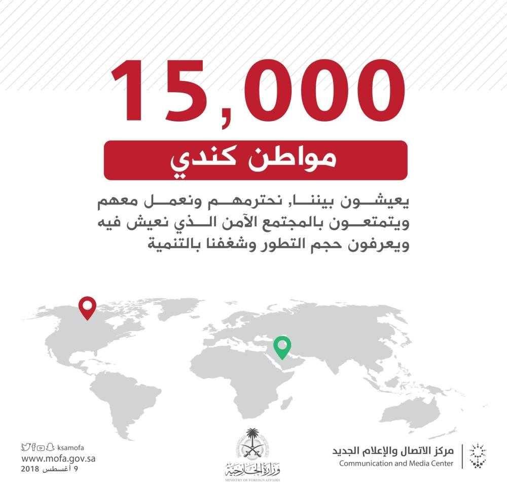 15000 كندي يعيشون في السعودية بأمان